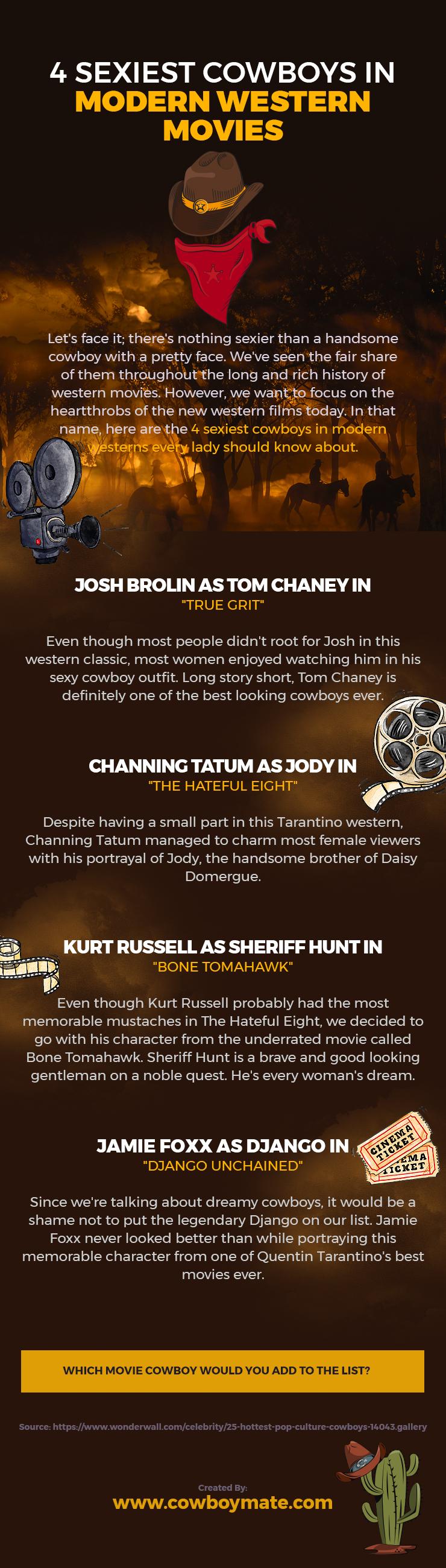 4 Sexiest Cowboys In Modern Western Movies