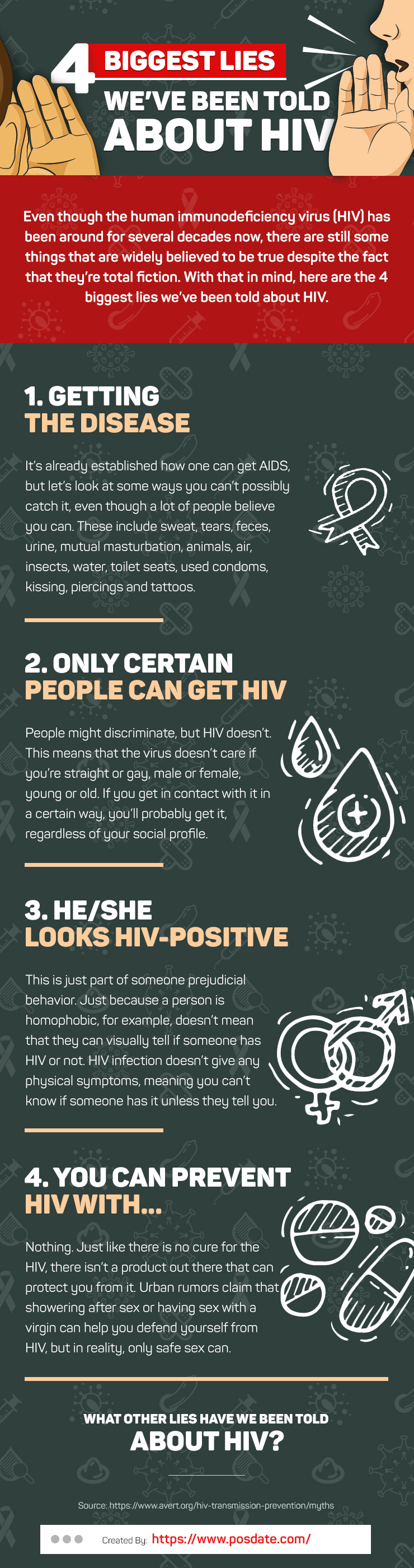 4 Biggest Lies We've Been Told about HIV