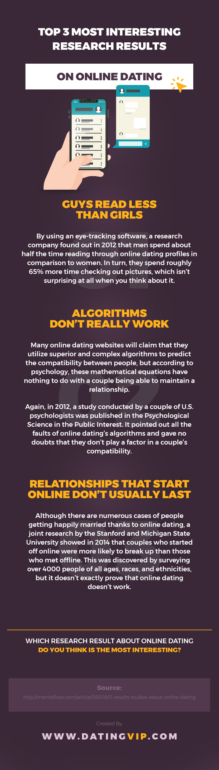 Top 3 Most Interesting Research Results on Online Dating