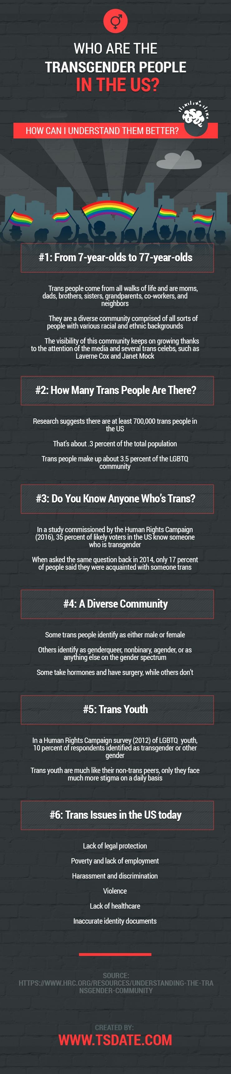 Who Are The Transgender People in the US