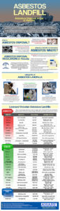 [INFOGRAPHIC] Asbestos Landfill/Asbestos Disposal Areas in Victoria