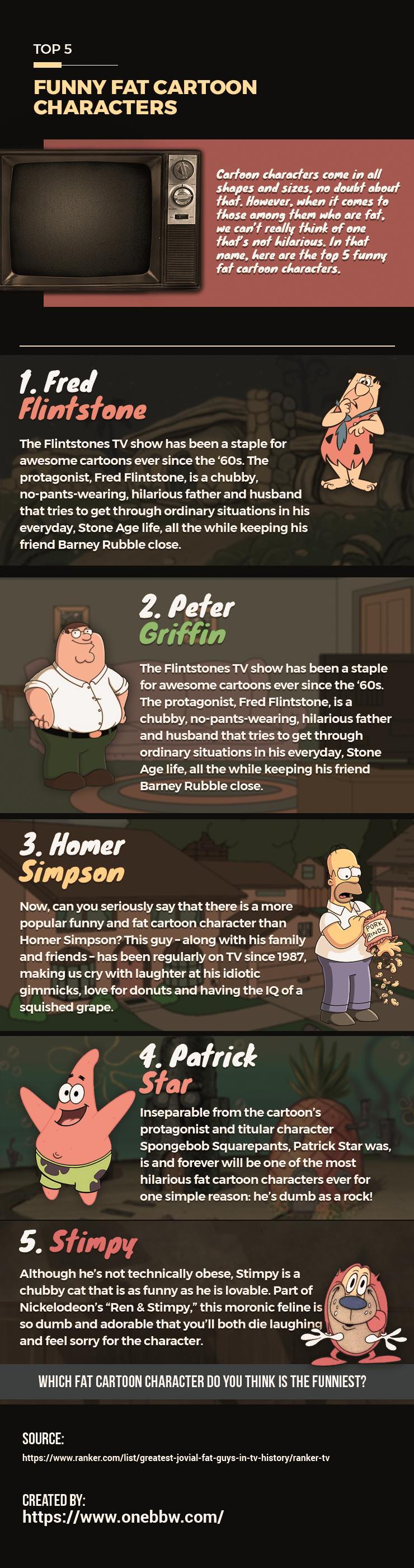 Top 5 Funny Fat Cartoon Characters