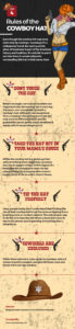 Top 4 Rules of the Cowboy Hat