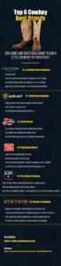 Top 6 Cowboy Boot Brands