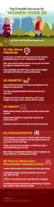 Top 5 Health Concerns for Women over 50