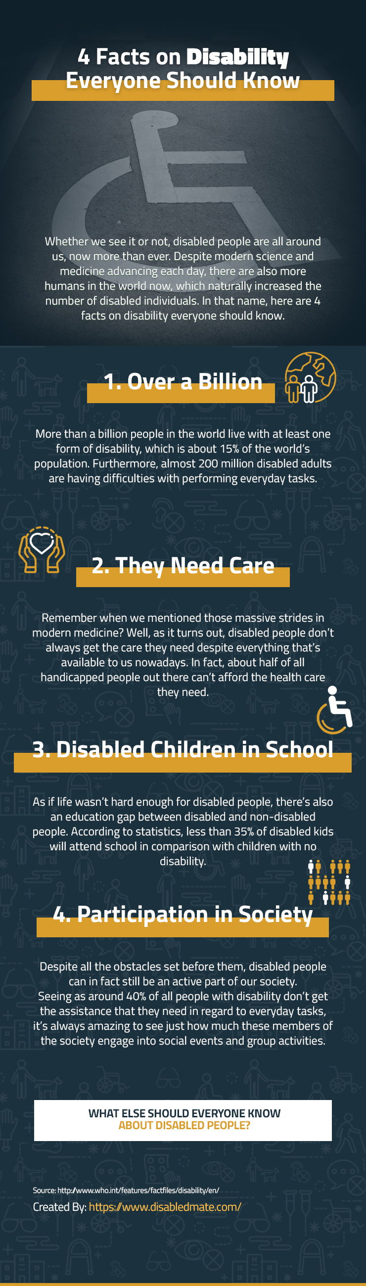4 Facts on Disability Everyone Should Know