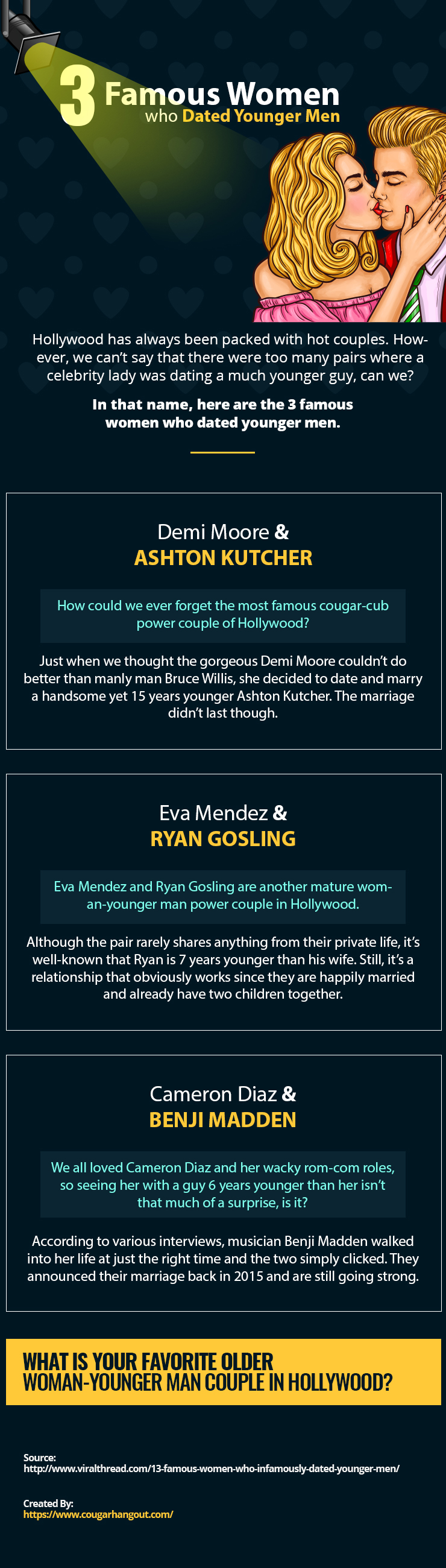 3 Famous Women who Dated Younger Men