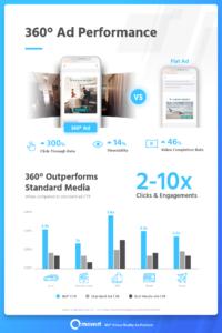 01_360-Ad-Performance-infographic