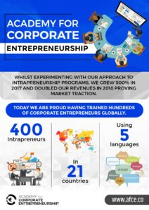 Academy-for-Corporate-Entrepreneurship_v2