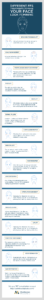 Different-FFS-Treatments-to-make-your-Face-Look-Feminine-infographic