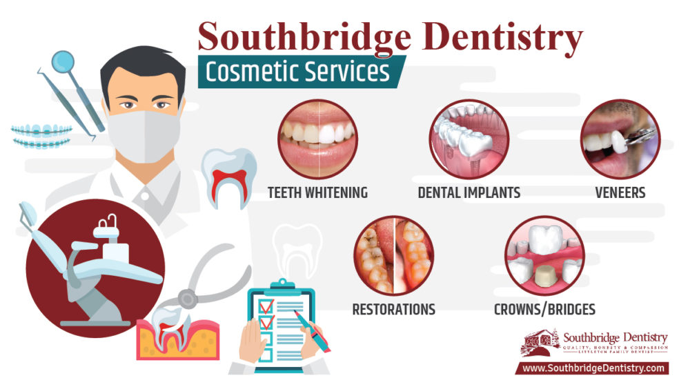 Southbridge Dentistry Cosmetic Services