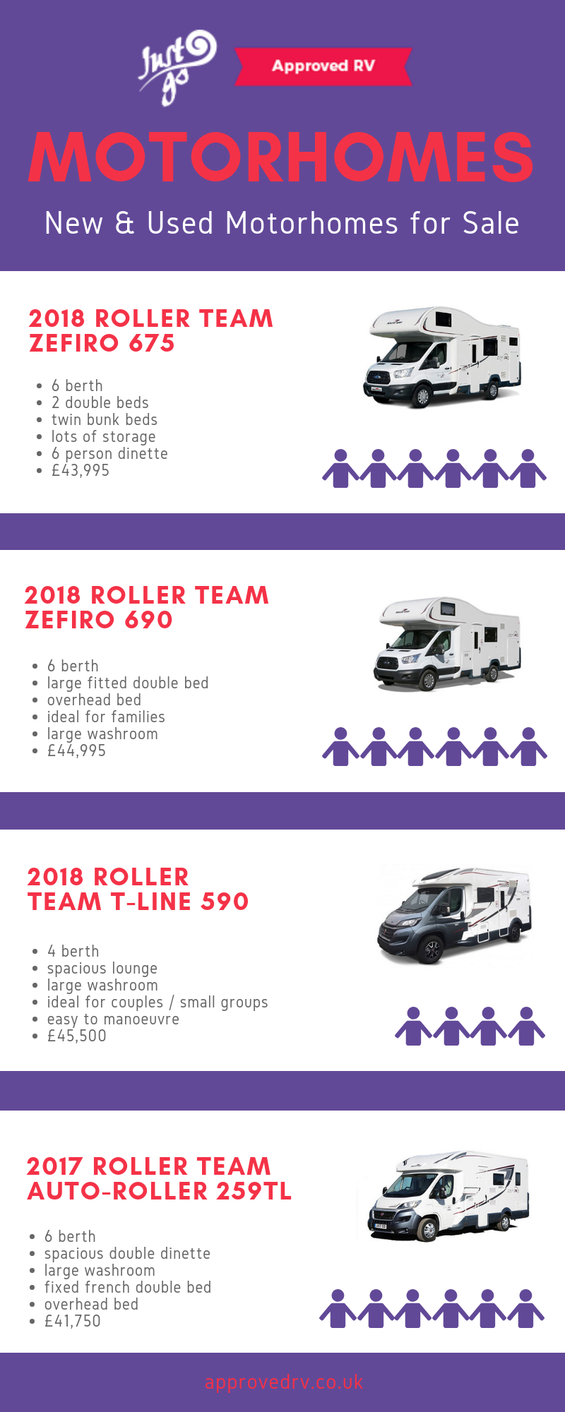 Types of Motorhomes for Sale