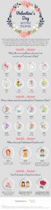 valentines-day-infographic