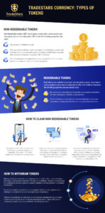 trade stars currency types of token