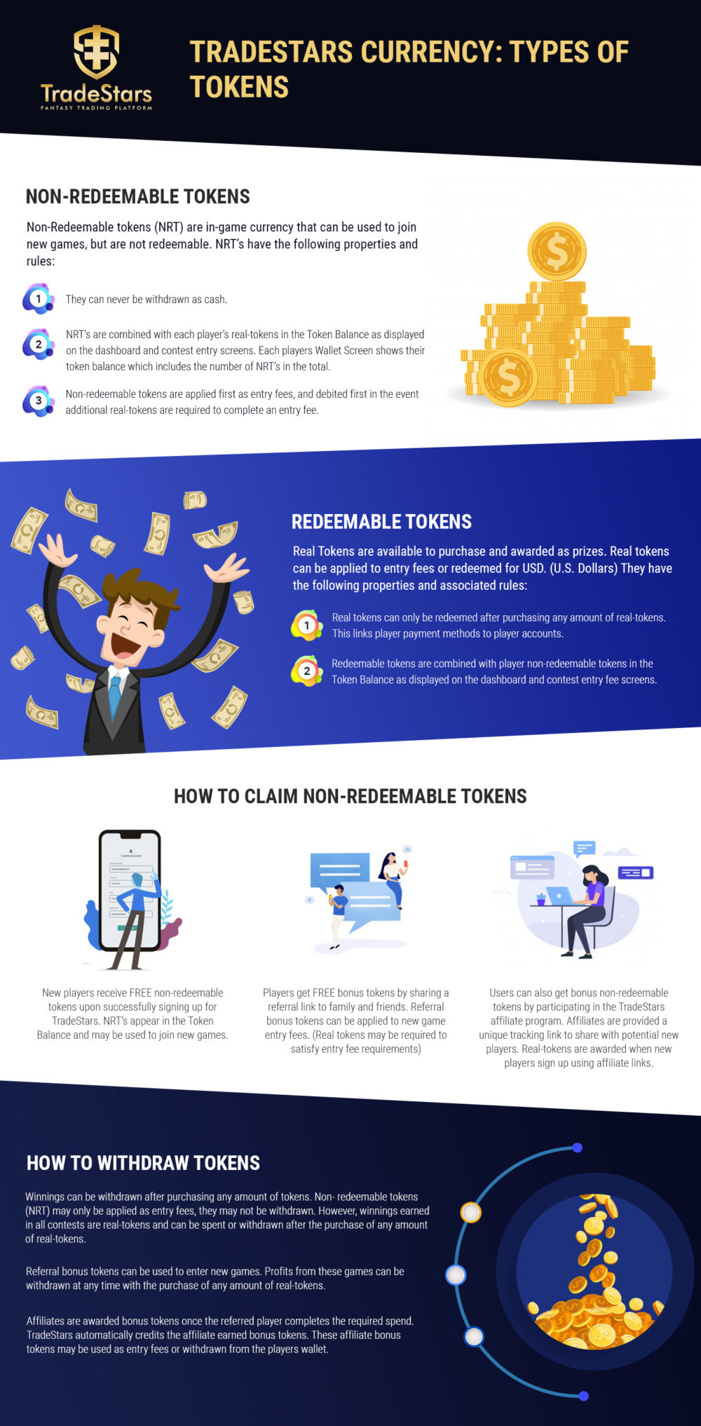 TradeStars Currency: Types of Tokens