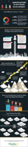 development_gamification_infographic
