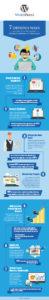 new-wordpress-infographic
