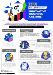 6-Steps-for-a-Shift-Toward-Innovative-Business-Culture_V-1