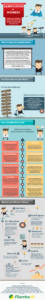 gamification_in_business_infographic