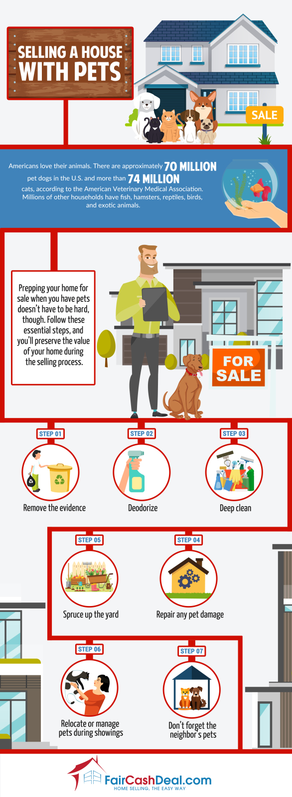 Selling A House with Pets