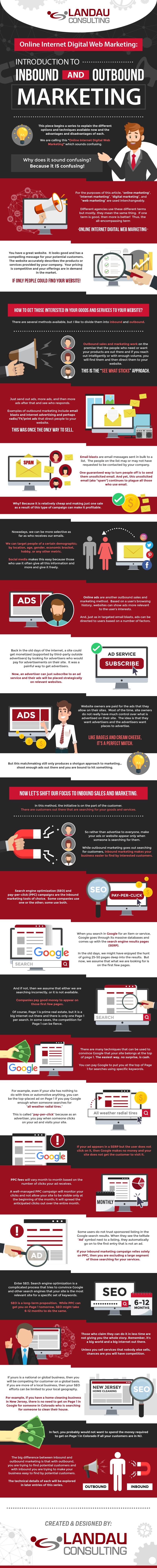 Online Internet Digital Web Marketing: Introduction to Inbound and Outbound Marketing