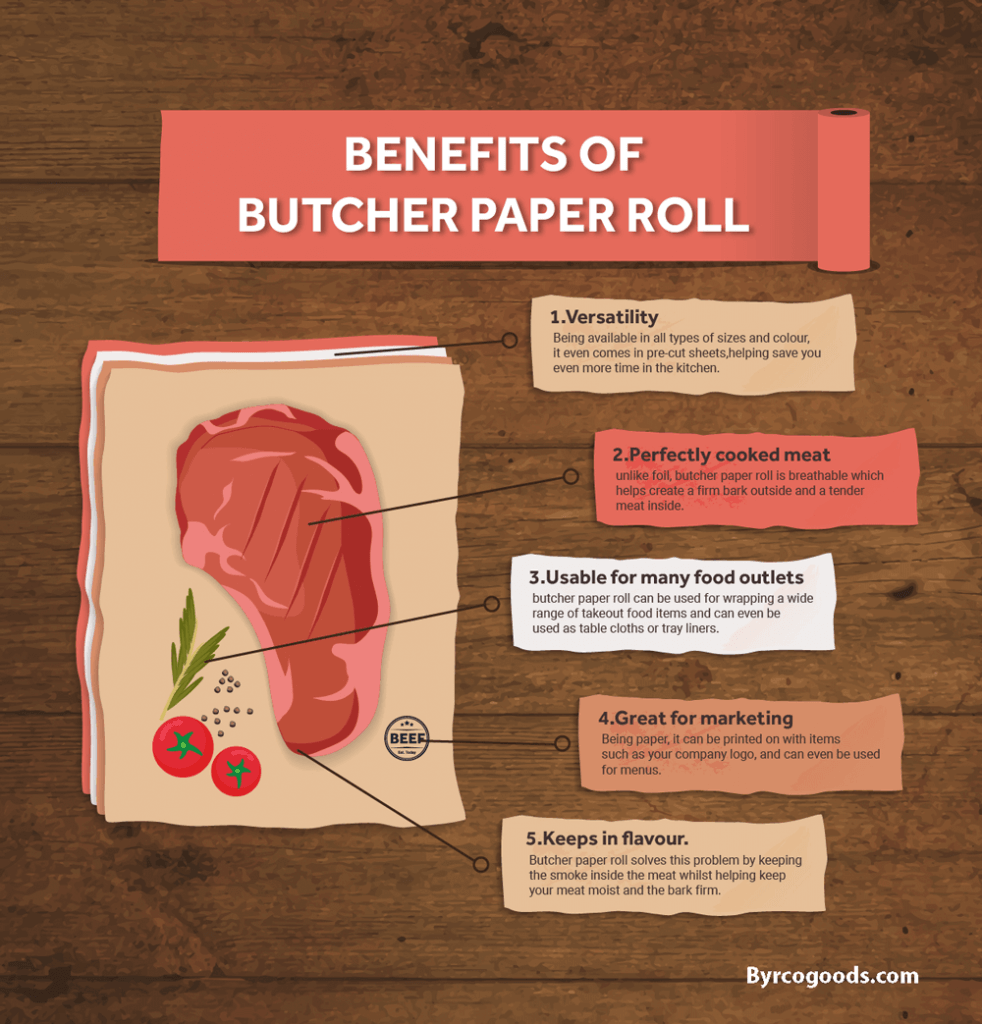 Reasons Why Butcher Paper Roll Is Better Than Foil