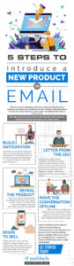 5-Steps-to-Introduce-a-New-Product-Via-Email
