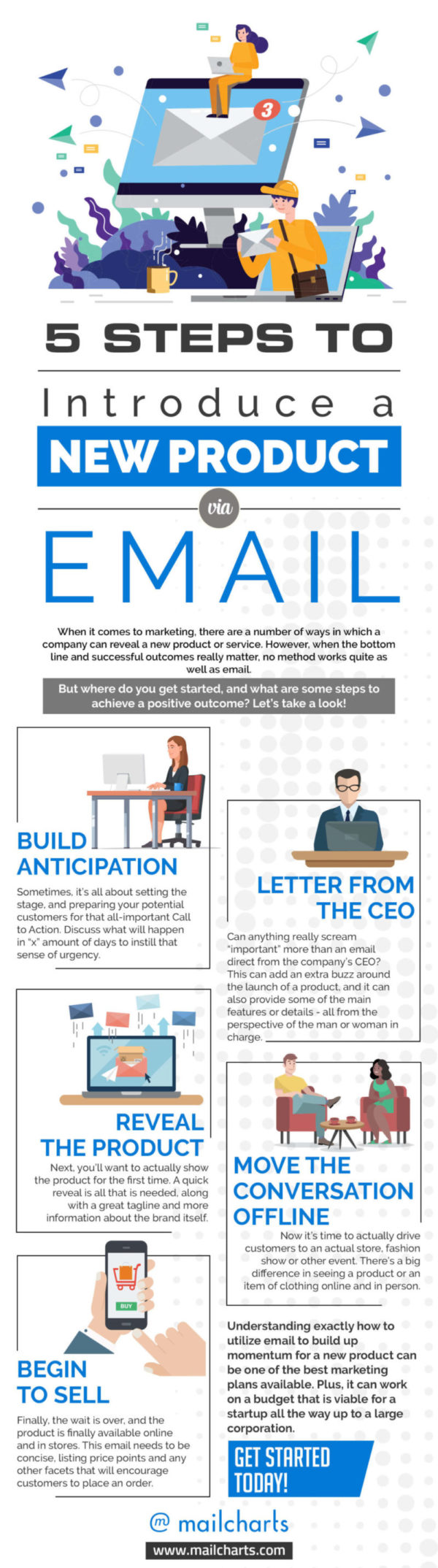 5 Steps to Introduce a New Product Via Email