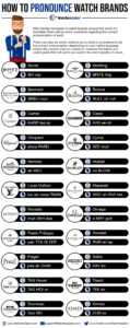 How-to-Pronounce-Watch-Brands-Infographic-FINAL-1