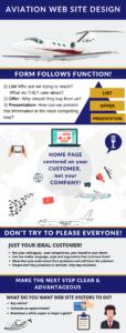 Keys-to-Profitable-Aviation-Web-Site-Design