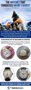 The-Watches-That-Conquered-Mount-Everest-Infographic-1