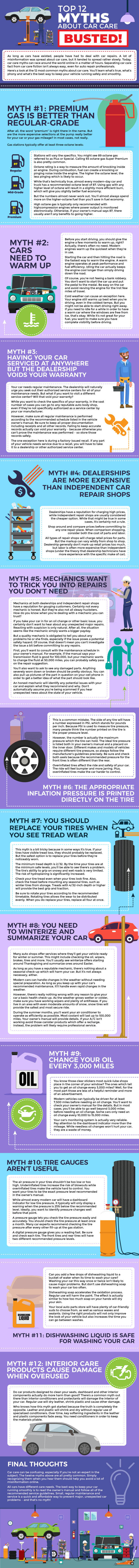 Top 12 Myths About Car Care - Busted!