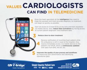GD-Cardiologist_telehealth_Value
