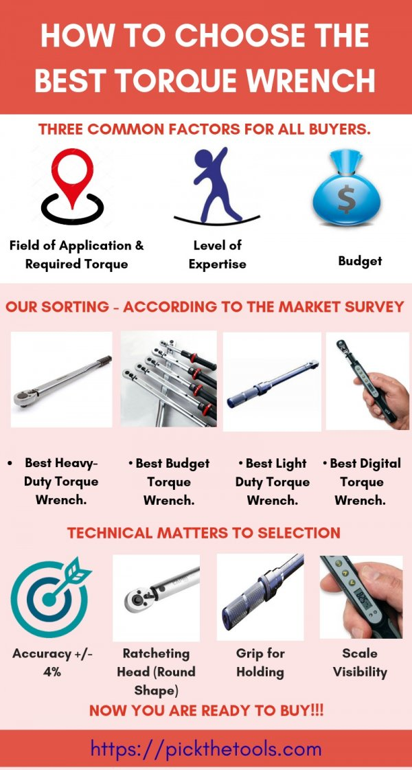 How to choose the best Torque Wrench
