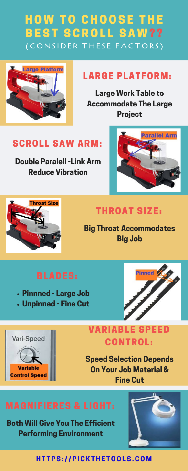 How to choose the best Scroll Saw?