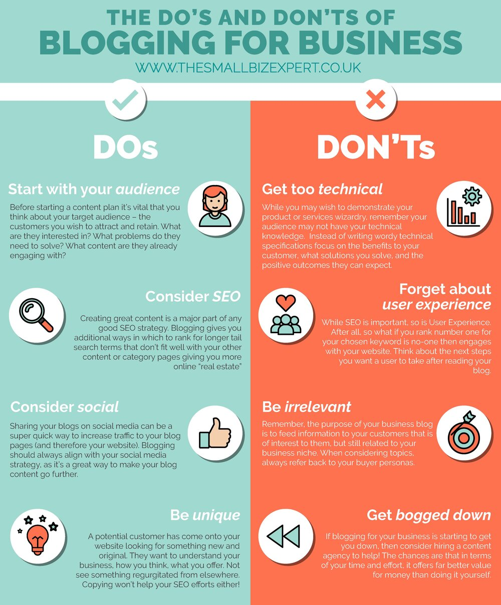 Blogging For Business - The Do's and Don'ts