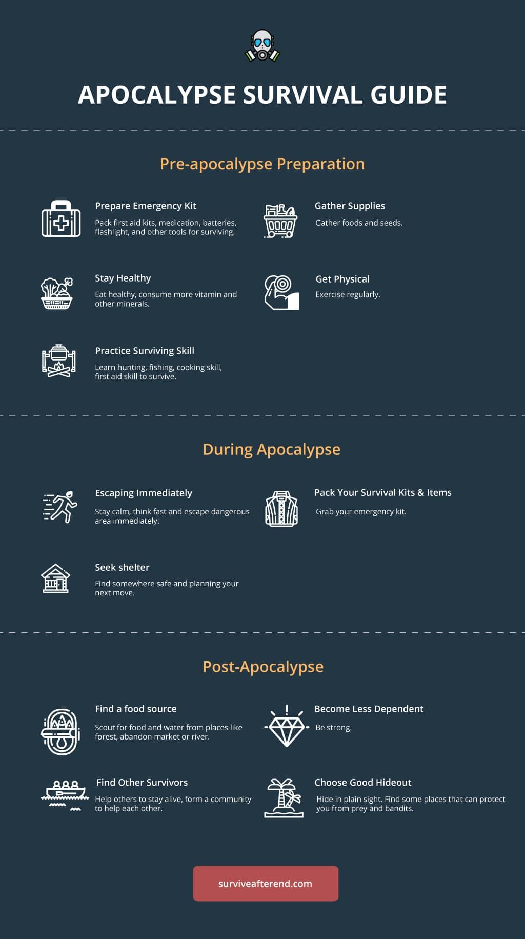 Apocalypse Survival Guide