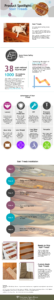 carpet-stair-tread-infographic