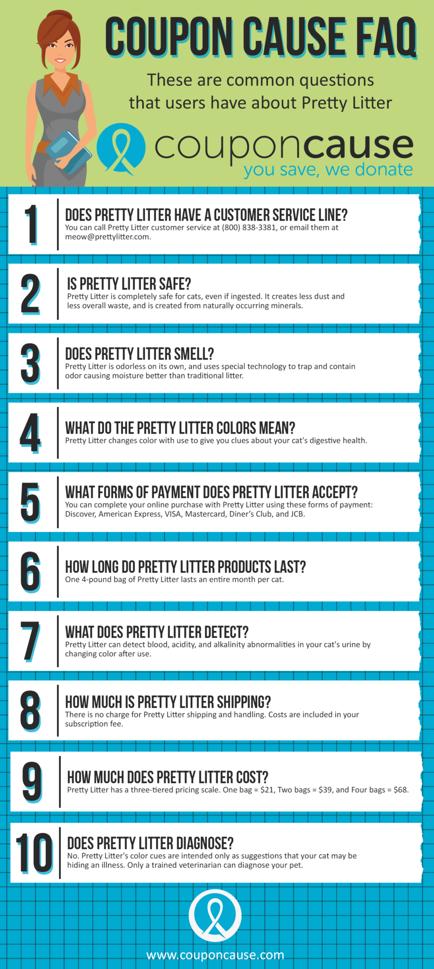 Pretty Litter Coupon Cause FAQ (C.C. FAQ)