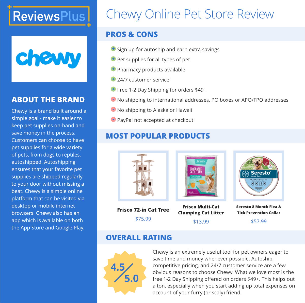 Chewy Online Pet Store Review - ReviewsPlus