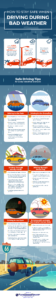 How to Stay Safe When Driving During Bad Weather-Infographic