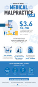 Medical-Malpractice-Infographic