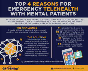 Mental-Telehealth-Infographic-GD