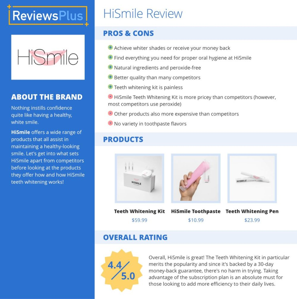 HiSmile Review - At-Home Teeth Whitening Kits and More - ReviewsPlus