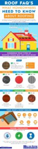 Roofing-infographic-what-homeowners-need-to-know-about-their-roof