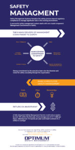 Safety-Management-infographic-02