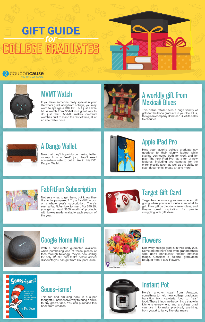 Coupon Cause College Graduate Gift Guide