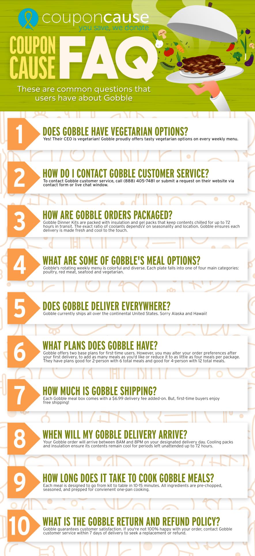 Gobble Coupon Cause FAQ (C.C. FAQ)