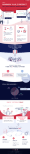 minimum-viable-product_infographic-new