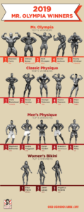 mr-olympia-infographic